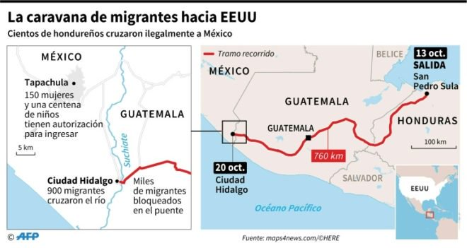 caravana migrantes honduras eeuu