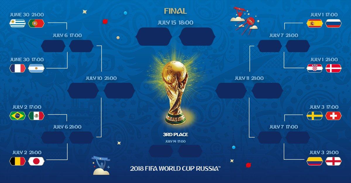 Así quedaron las llaves de los octavos de final de Rusia 2018
