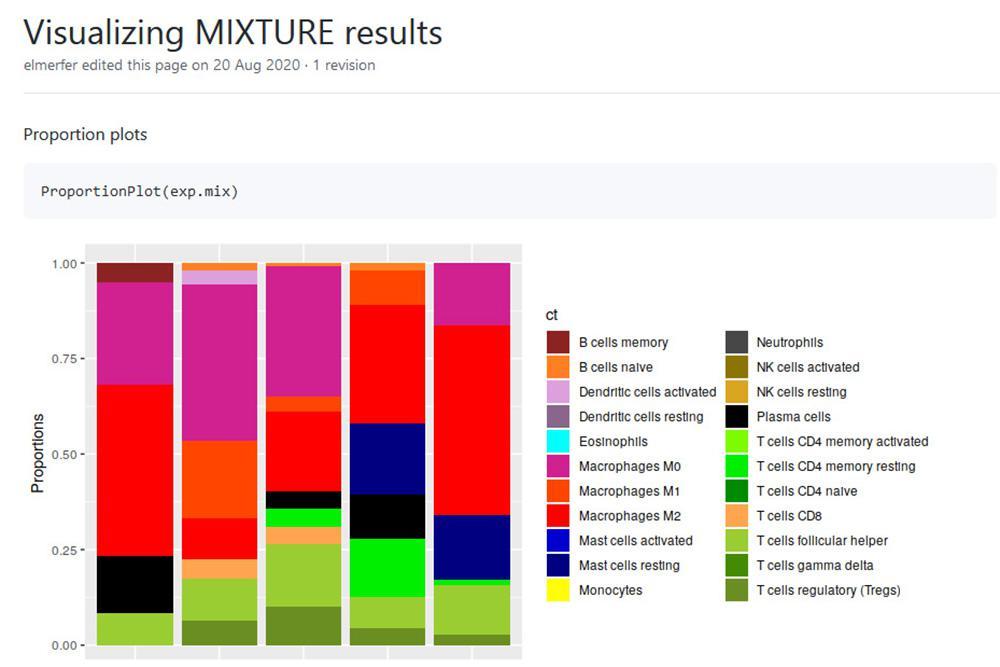 MIXTURE -  herramienta bioinformática