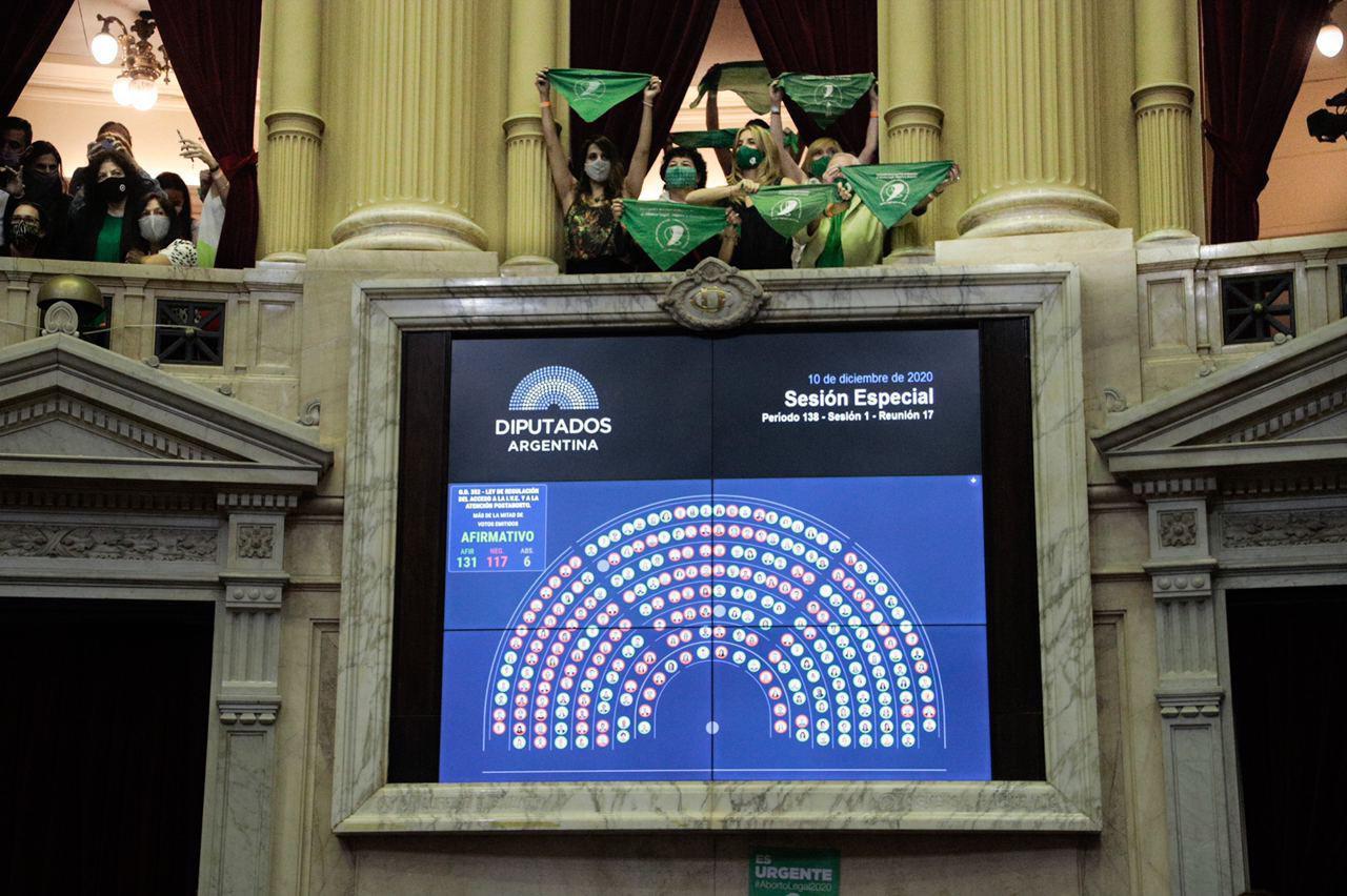 votación aborto legal