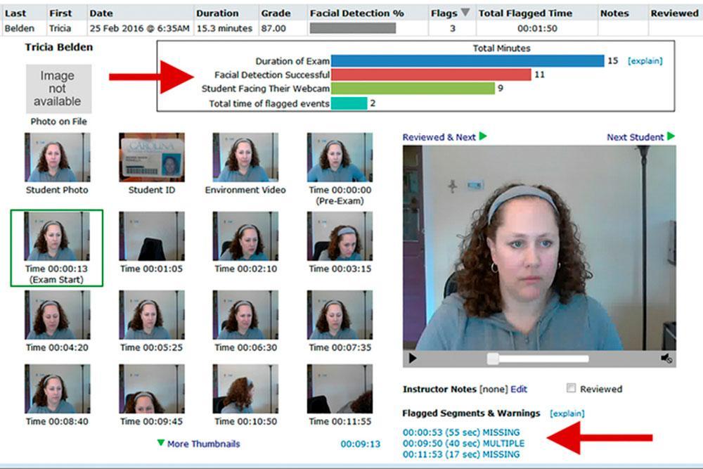 Respondus - Software de reconocimiento facial